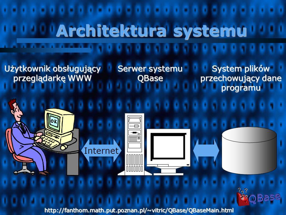 Architektura systemu Użytkownik obsługujący przeglądarkę WWW Serwer systemu QBase System plików przechowujący dane programu Internet http://fanthom.math.put.poznan.pl/~vitric/QBase/QBaseMain.html