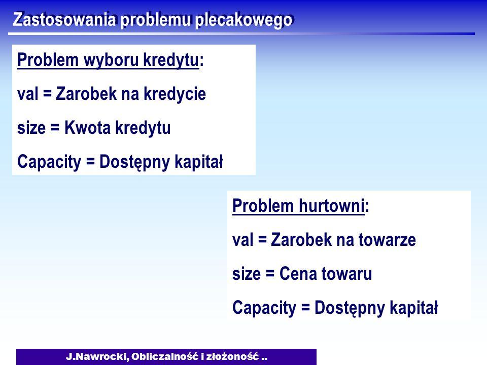 J.Nawrocki, Obliczalność i złożoność.. Zastosowania problemu plecakowego Problem wyboru kredytu: val = Zarobek na kredycie size = Kwota kredytu Capaci