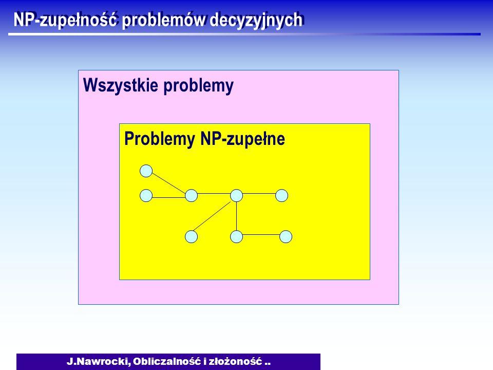 J.Nawrocki, Obliczalność i złożoność.. NP-zupełność problemów decyzyjnych Wszystkie problemy Problemy NP-zupełne