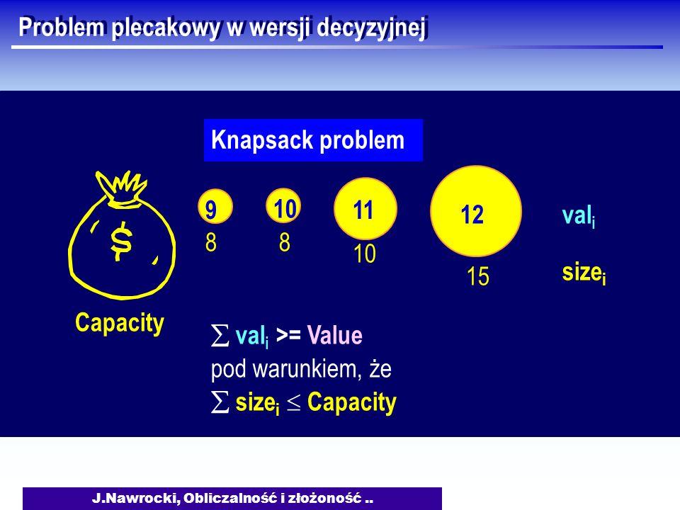 J.Nawrocki, Obliczalność i złożoność.. Problem plecakowy w wersji decyzyjnej val i >= Value pod warunkiem, że size i Capacity Knapsack problem 10 911