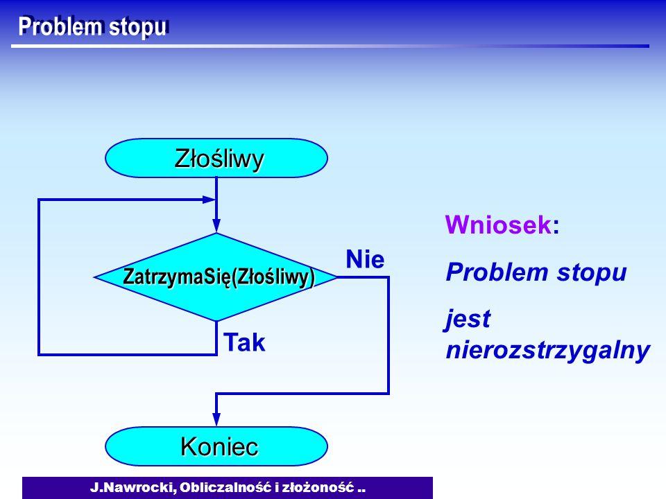 J.Nawrocki, Obliczalność i złożoność.. Problem stopu ZatrzymaSię(Złośliwy) Złośliwy Koniec Tak Nie Wniosek: Problem stopu jest nierozstrzygalny