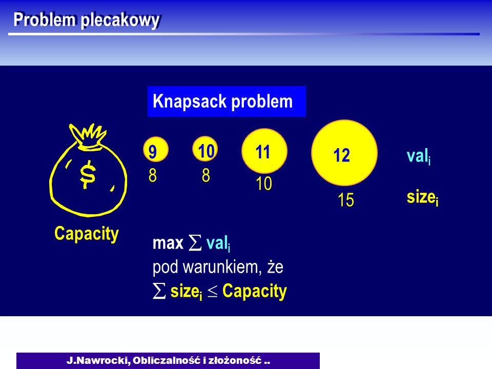 J.Nawrocki, Obliczalność i złożoność.. Problem plecakowy max val i pod warunkiem, że size i Capacity Knapsack problem 10 911 12 88 10 15 size i val i