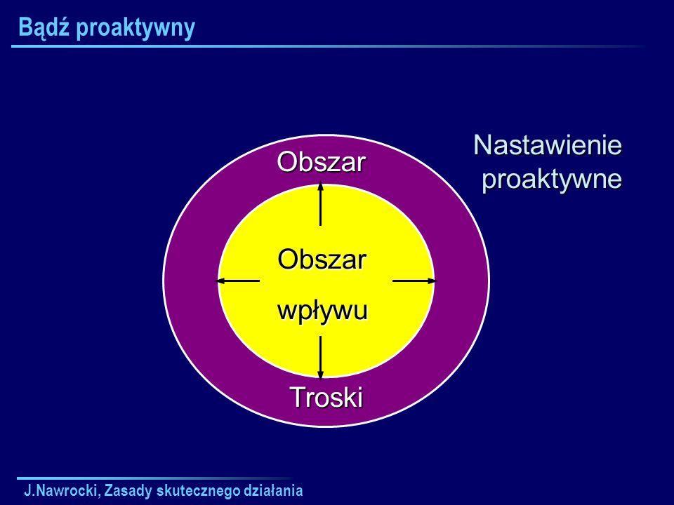 J.Nawrocki, Zasady skutecznego działania Obszarwpływu Bądź proaktywnyObszar Troski Nastawienie proaktywne