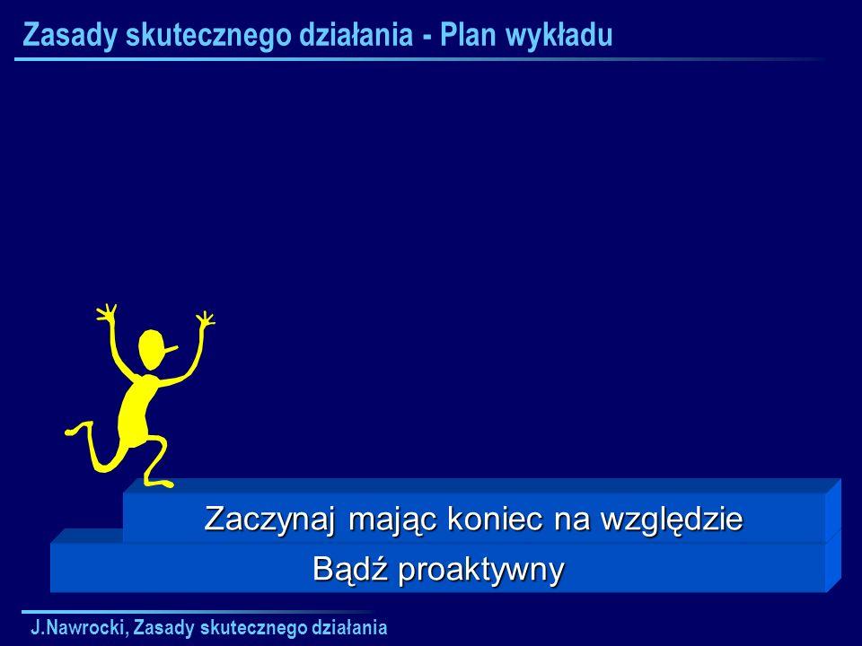 J.Nawrocki, Zasady skutecznego działania Zasady skutecznego działania - Plan wykładu Bądź proaktywny Zaczynaj mając koniec na względzie