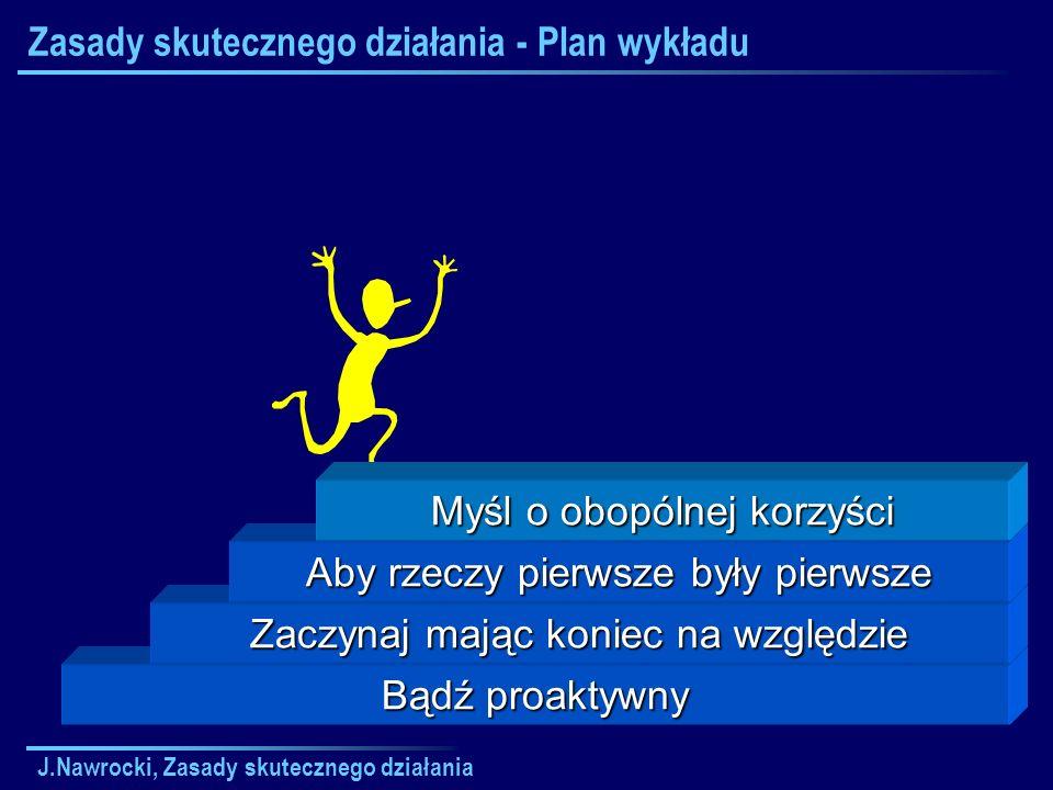 J.Nawrocki, Zasady skutecznego działania Zasady skutecznego działania - Plan wykładu Bądź proaktywny Zaczynaj mając koniec na względzie Aby rzeczy pie