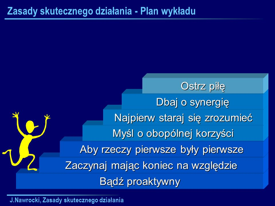 J.Nawrocki, Zasady skutecznego działania Najpierw staraj się zrozumieć..