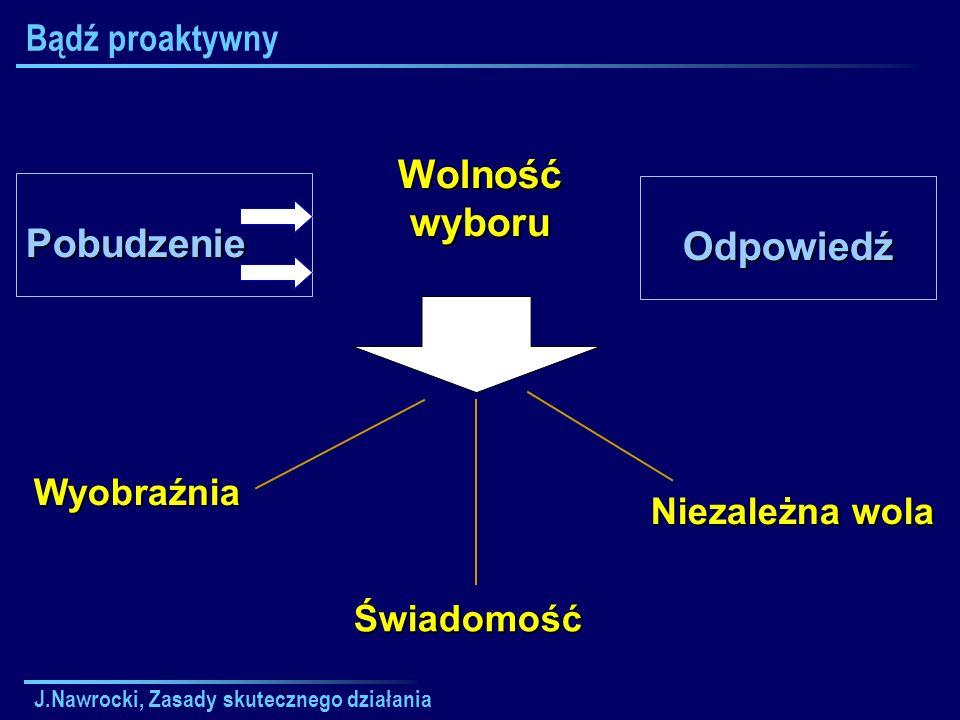 J.Nawrocki, Zasady skutecznego działania Bądź proaktywny Proaktywność > być aktywnym Proaktywność ~ odpowiedzialność Odpowiedzialność - odpowiedź Są pod wpływem pogody.