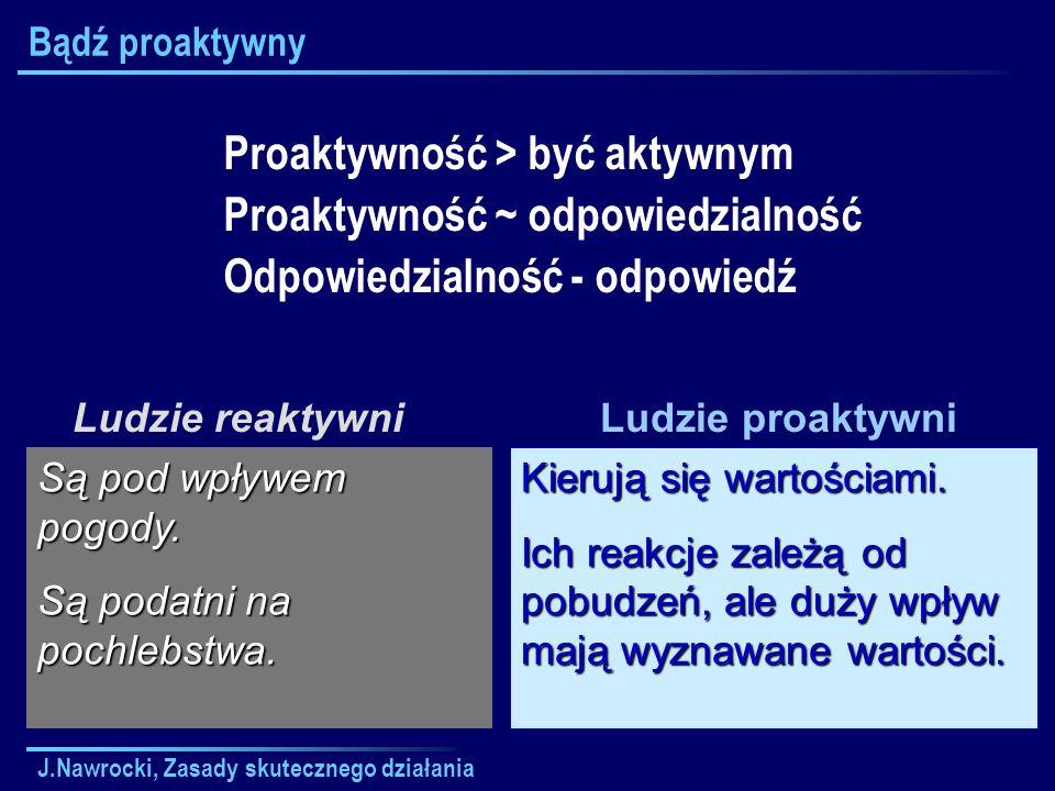 J.Nawrocki, Zasady skutecznego działania Bądź proaktywny Język reaktywnyJęzyk proaktywny Nic nie poradzę.