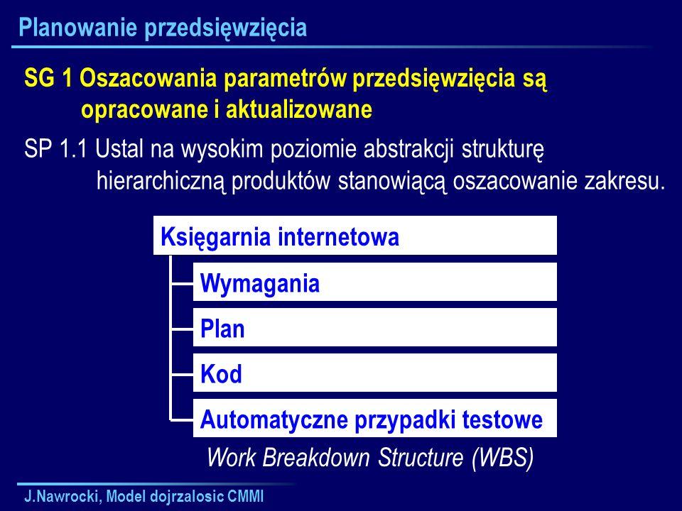 J.Nawrocki, Model dojrzalosic CMMI Planowanie przedsięwzięcia SG 1 Oszacowania parametrów przedsięwzięcia są opracowane i aktualizowane SP 1.1 Ustal n