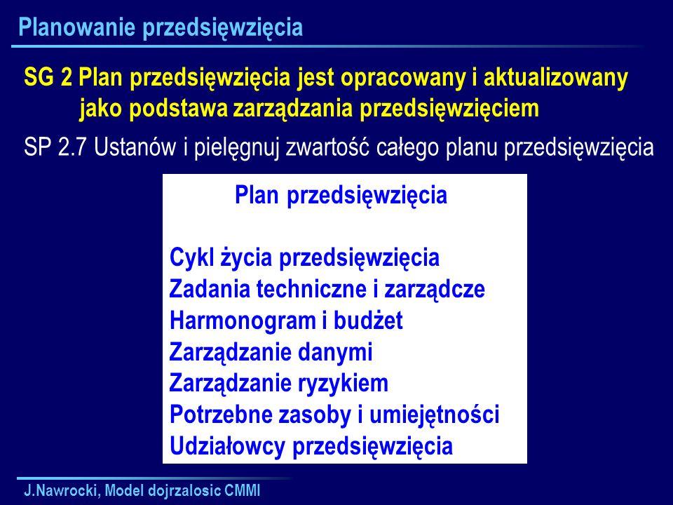 J.Nawrocki, Model dojrzalosic CMMI Planowanie przedsięwzięcia SG 2 Plan przedsięwzięcia jest opracowany i aktualizowany jako podstawa zarządzania prze