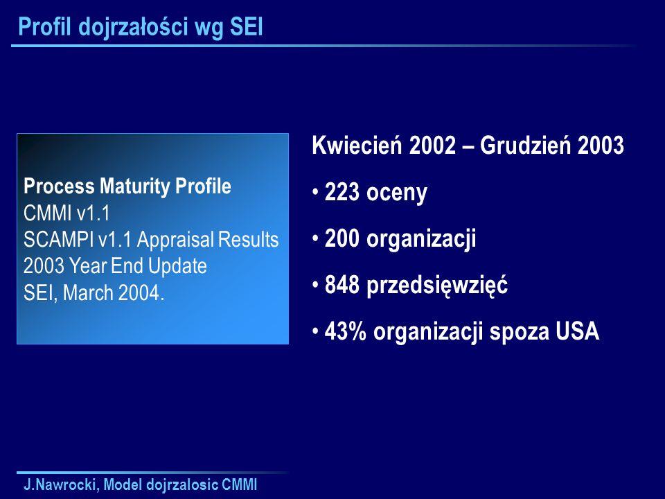 J.Nawrocki, Model dojrzalosic CMMI Profil dojrzałości wg SEI Kwiecień 2002 – Grudzień 2003 223 oceny 200 organizacji 848 przedsięwzięć 43% organizacji