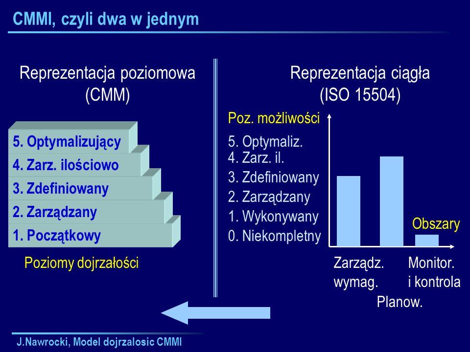 J.Nawrocki, Model dojrzalosic CMMI CMMI, czyli dwa w jednym Reprezentacja poziomowa (CMM) 1. Początkowy 2. Zarządzany 3. Zdefiniowany 4. Zarz. ilościo