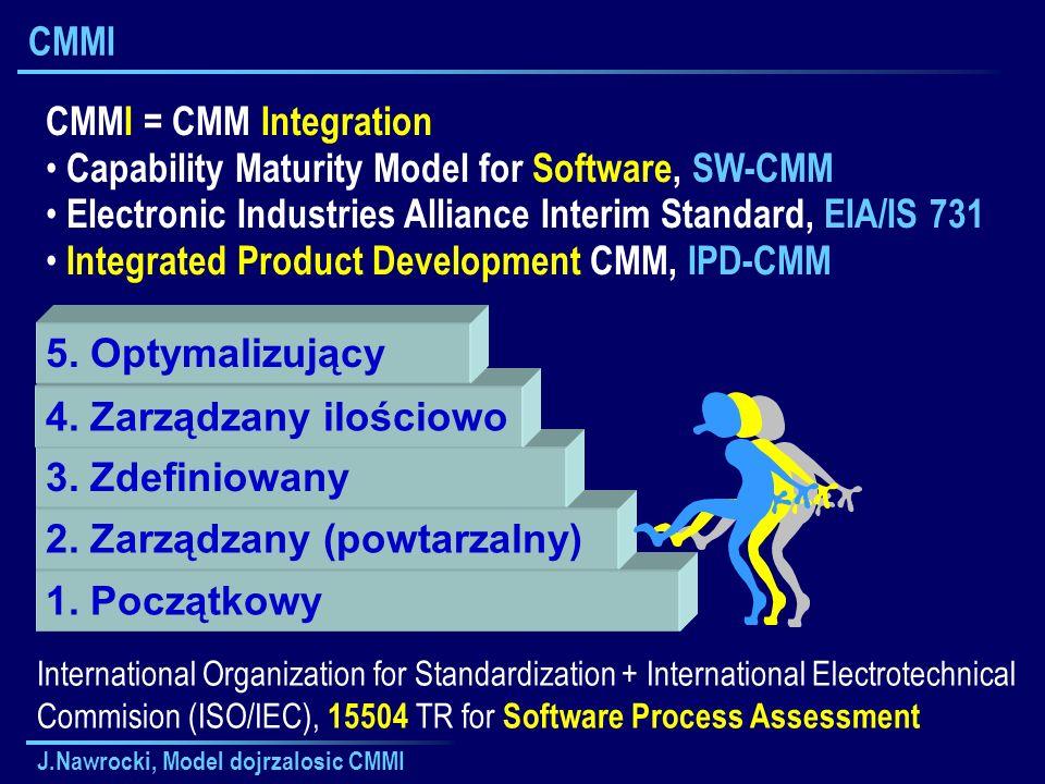 J.Nawrocki, Model dojrzalosic CMMI CMMI 1. Początkowy 2. Zarządzany (powtarzalny) 3. Zdefiniowany 4. Zarządzany ilościowo 5. Optymalizujący CMMI = CMM