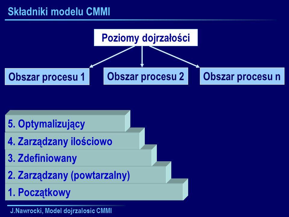 J.Nawrocki, Model dojrzalosic CMMI Plan wykładu Zarządzanie wymaganiami Planowanie przedsięwzięcia Pozostałe obszary Praktyki generyczne Profil CMMI 2002-2003 Kontrola jakości Szacowanie rozmiaru i Standardy serii ISO 9000 Modele CMM/CMMI Inżynieria wymagań Zarządzanie projektami Personal Software Process Team Software Process Zwinne metodyki Rational Unified Process Projekty dyplomowe