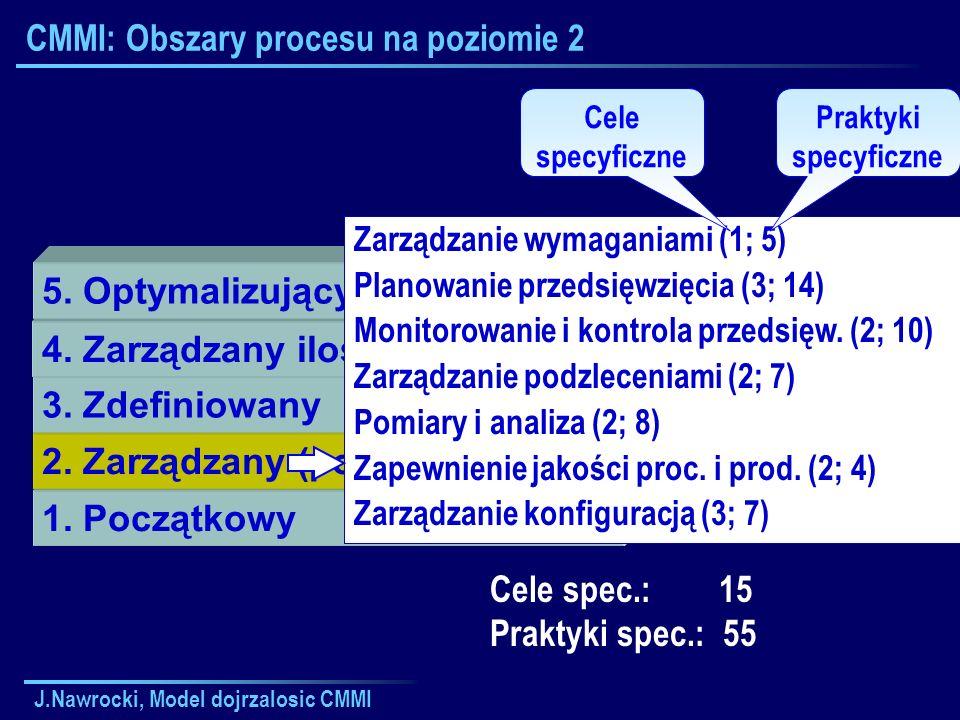 J.Nawrocki, Model dojrzalosic CMMI CMMI: Obszary procesu na poziomie 2 1. Początkowy 2. Zarządzany (powtarzalny) 3. Zdefiniowany 4. Zarządzany ilościo