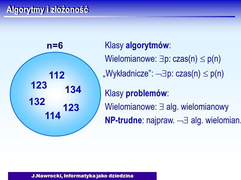 J.Nawrocki, Informatyka jako dziedzina Algorytmy i złożoność Klasy algorytmów : Wielomianowe: p: czas(n) p(n) Wykładnicze: p: czas(n) p(n) Klasy probl