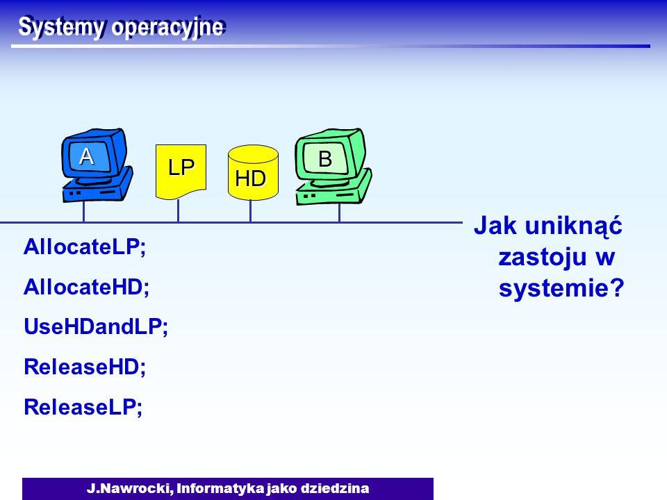 J.Nawrocki, Informatyka jako dziedzina Systemy operacyjne Jak uniknąć zastoju w systemie? AllocateLP; AllocateHD; UseHDandLP; ReleaseHD; ReleaseLP; LP