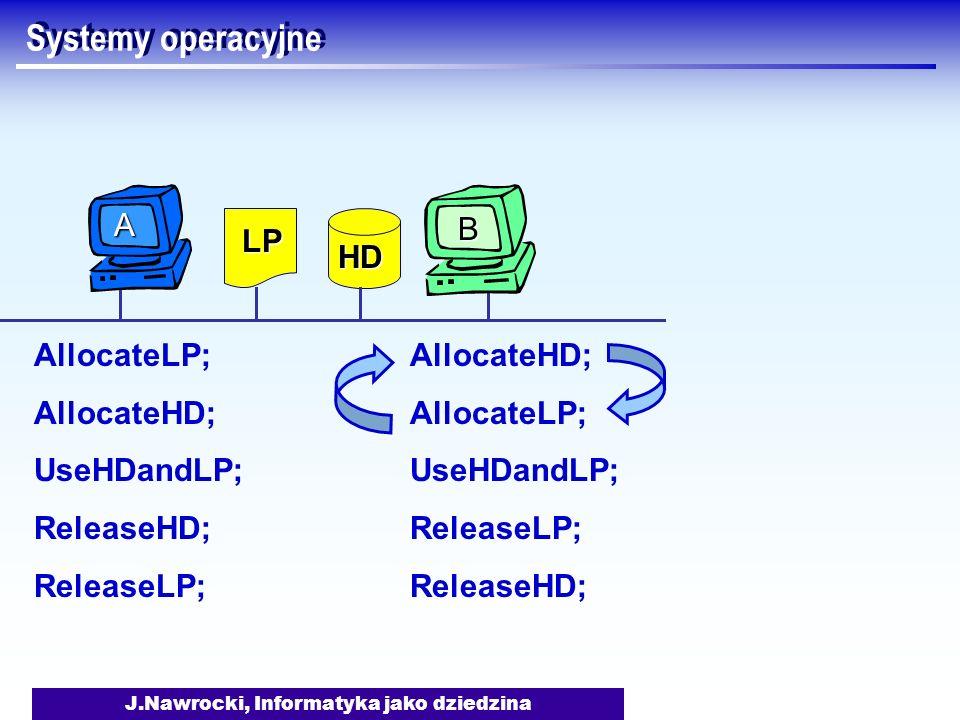 J.Nawrocki, Informatyka jako dziedzina Systemy operacyjne AllocateLP; AllocateHD; UseHDandLP; ReleaseHD; ReleaseLP; AllocateHD; AllocateLP; UseHDandLP