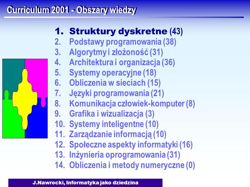 J.Nawrocki, Informatyka jako dziedzina Regulamin przedmiotu Wymiar przedmiotu: 2w, 2lab, Egzamin, 5 ECTS/30 Obecność: na wykładach – nieobowiązkowa na ćwiczeniach – obowiązkowa Sposób bieżącej kontroli wyników nauczania: ćwiczenia: sprawdziany ostatni wykład, 2007.01.17: egzamin zerowy