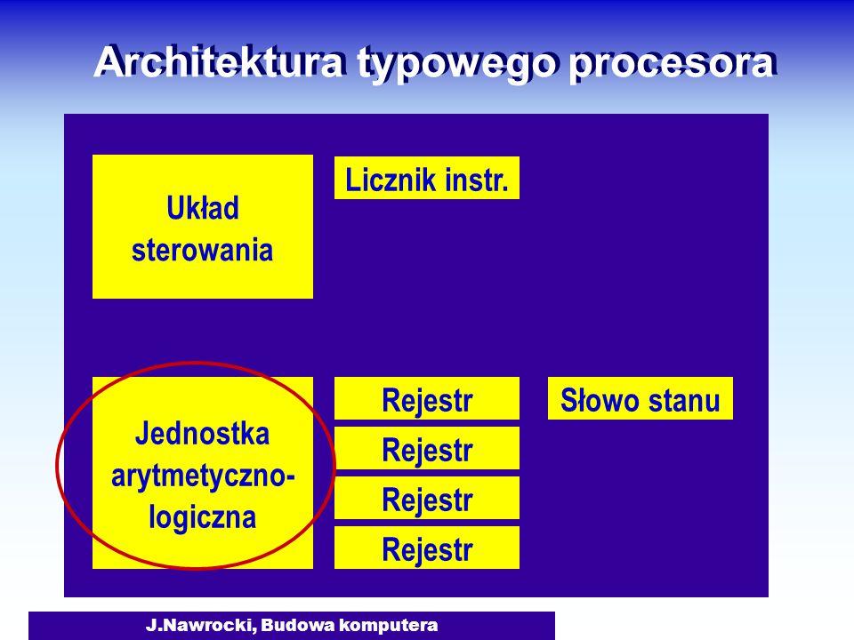 J.Nawrocki, Budowa komputera Podsumowanie Komputer – mikroprocesor – arytmometr – sumator n-bitowy Sumator i półsumator jako układ kombinacyjny zbudowany z bramek Algebra Boolea i rodzaje bramek Wreszcie!