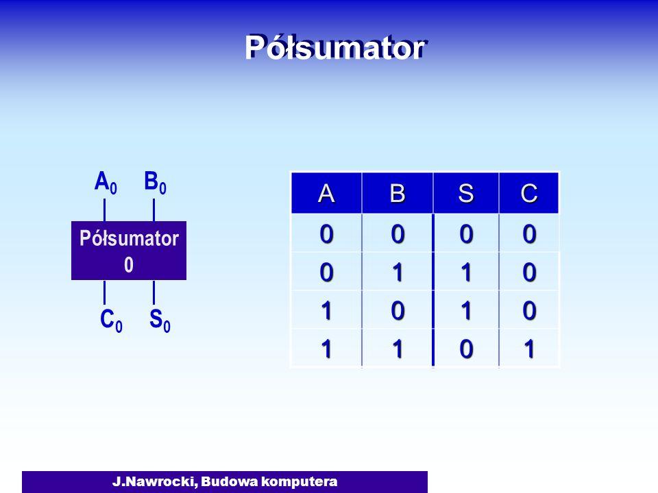 J.Nawrocki, Budowa komputera Sumator 1 A1A1 B1B1 S1S1 C1C1 C0C0 ABCSC 00000 00110 01010 01101 10010 10101 11001 11111