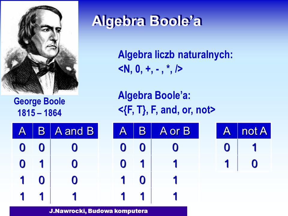 J.Nawrocki, Budowa komputera Algebra Boolea Algebra liczb naturalnych: Algebra Boolea: AB A and B 000 010 100 111 AB A or B 000 011 101 111A not A 01 10 George Boole 1815 – 1864
