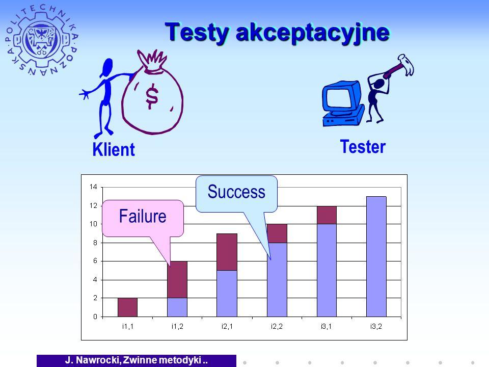 J. Nawrocki, Zwinne metodyki.. Testy akceptacyjne Klient Tester Failure Success