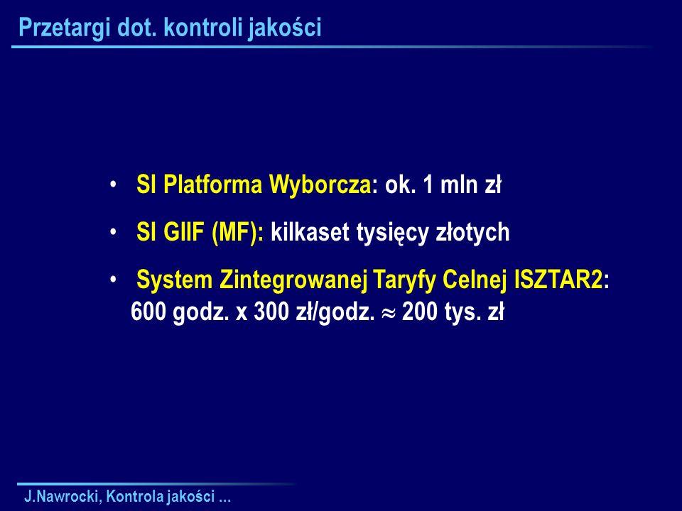 J.Nawrocki, Kontrola jakości... Przetargi dot. kontroli jakości SI Platforma Wyborcza: ok. 1 mln zł SI GIIF (MF): kilkaset tysięcy złotych System Zint