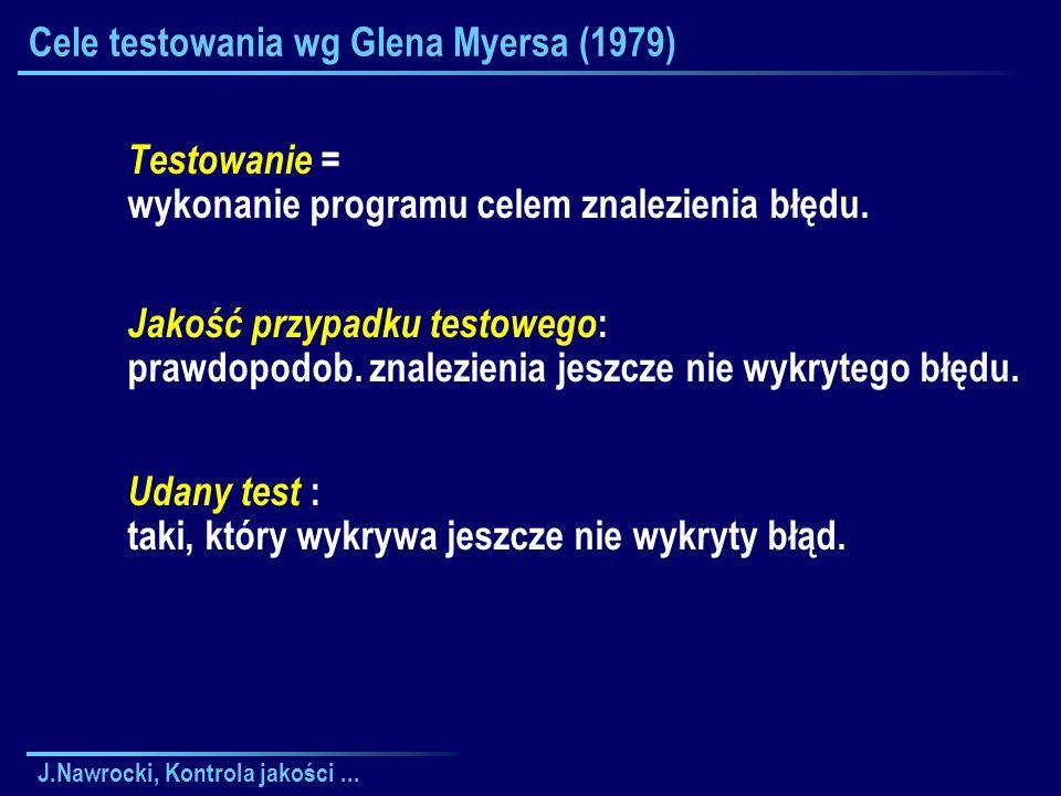 J.Nawrocki, Kontrola jakości... Cele testowania wg Glena Myersa (1979) Testowanie = Jakość przypadku testowego : Udany test : wykonanie programu celem