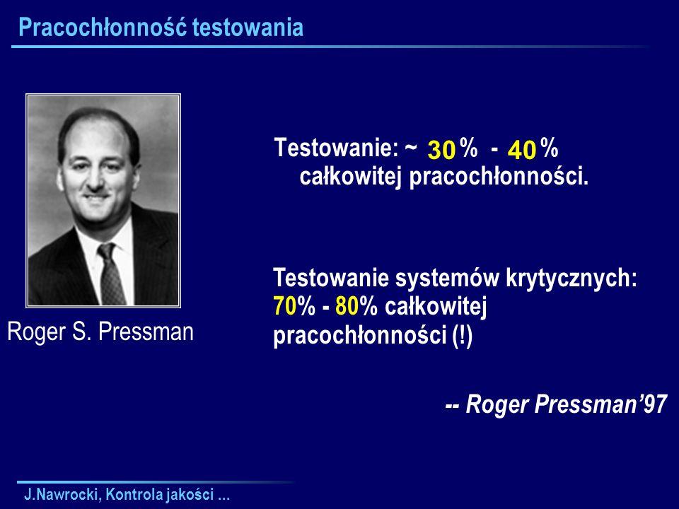 J.Nawrocki, Kontrola jakości... Pracochłonność testowania Testowanie: ~ % - % całkowitej pracochłonności. 30 40 Testowanie systemów krytycznych: 70% -