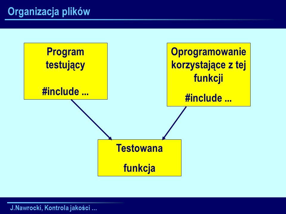 J.Nawrocki, Kontrola jakości... Organizacja plików Testowana funkcja Oprogramowanie korzystające z tej funkcji #include... Program testujący #include.