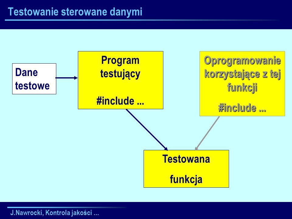 J.Nawrocki, Kontrola jakości... Testowanie sterowane danymi Testowana funkcja Oprogramowanie korzystające z tej funkcji #include... Program testujący