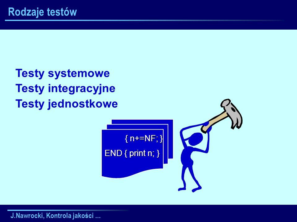 J.Nawrocki, Kontrola jakości... Rodzaje testów { n+=NF; } { n+=NF; } END { print n; } Testy systemowe Testy integracyjne Testy jednostkowe