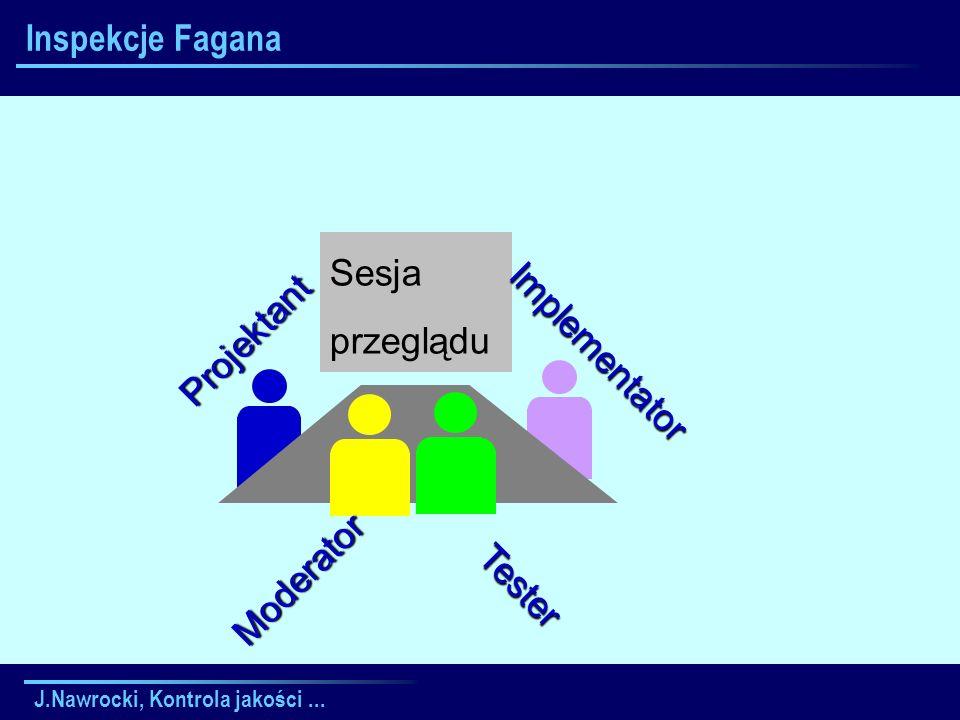 J.Nawrocki, Kontrola jakości... Projektant Inspekcje FaganaImplementator Moderator Tester Sesja przeglądu