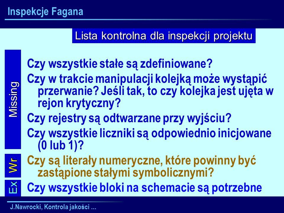 J.Nawrocki, Kontrola jakości... Inspekcje Fagana Czy wszystkie stałe są zdefiniowane? Czy w trakcie manipulacji kolejką może wystąpić przerwanie? Jeśl