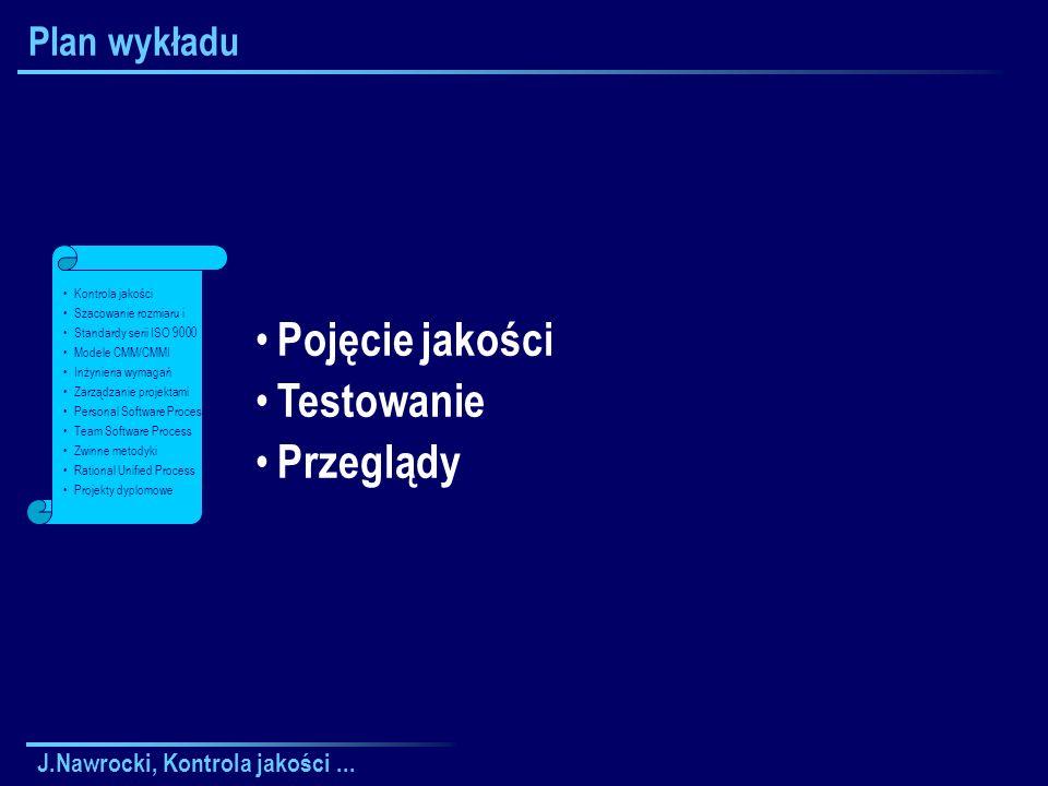 J.Nawrocki, Kontrola jakości... Plan wykładu Pojęcie jakości Testowanie Przeglądy Kontrola jakości Szacowanie rozmiaru i Standardy serii ISO 9000 Mode