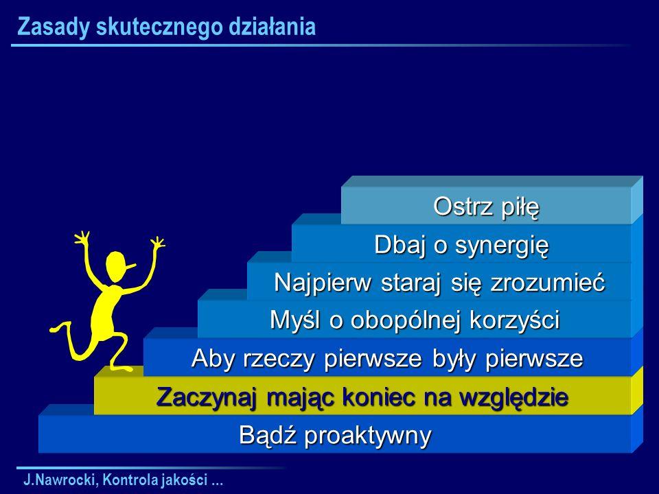 J.Nawrocki, Kontrola jakości... Zasady skutecznego działania Bądź proaktywny Zaczynaj mając koniec na względzie Aby rzeczy pierwsze były pierwsze Myśl