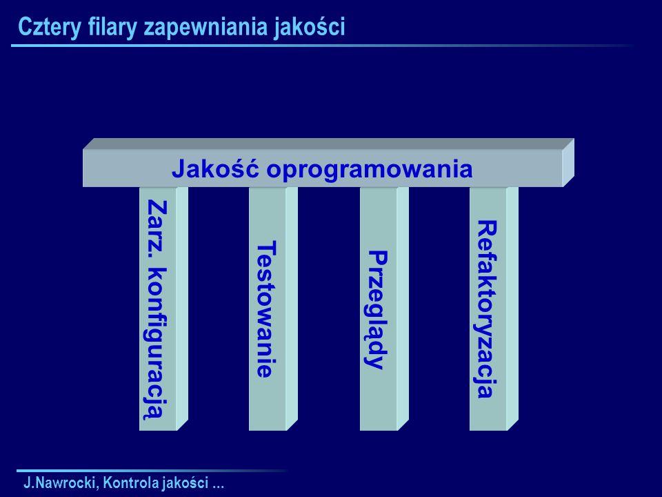 J.Nawrocki, Kontrola jakości... Refaktoryzacja Cztery filary zapewniania jakości Testowanie Zarz. konfiguracją Przeglądy Jakość oprogramowania