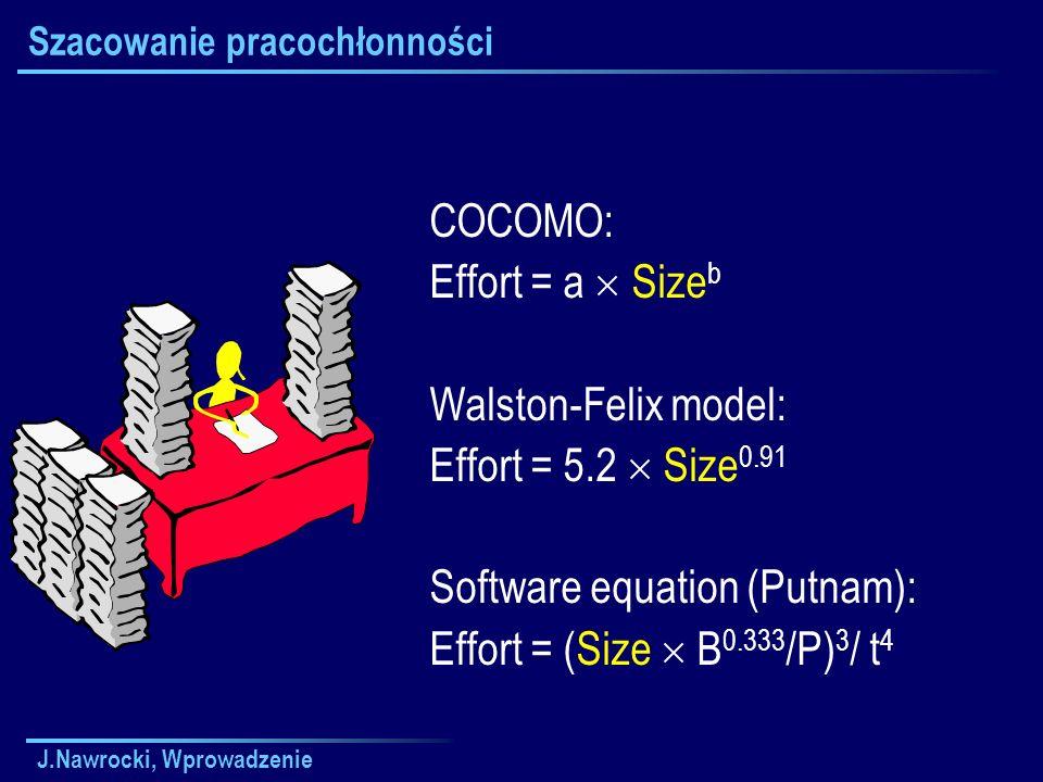 J.Nawrocki, Wprowadzenie Szacowanie pracochłonności COCOMO: Effort = a Size b Walston-Felix model: Effort = 5.2 Size 0.91 Software equation (Putnam):