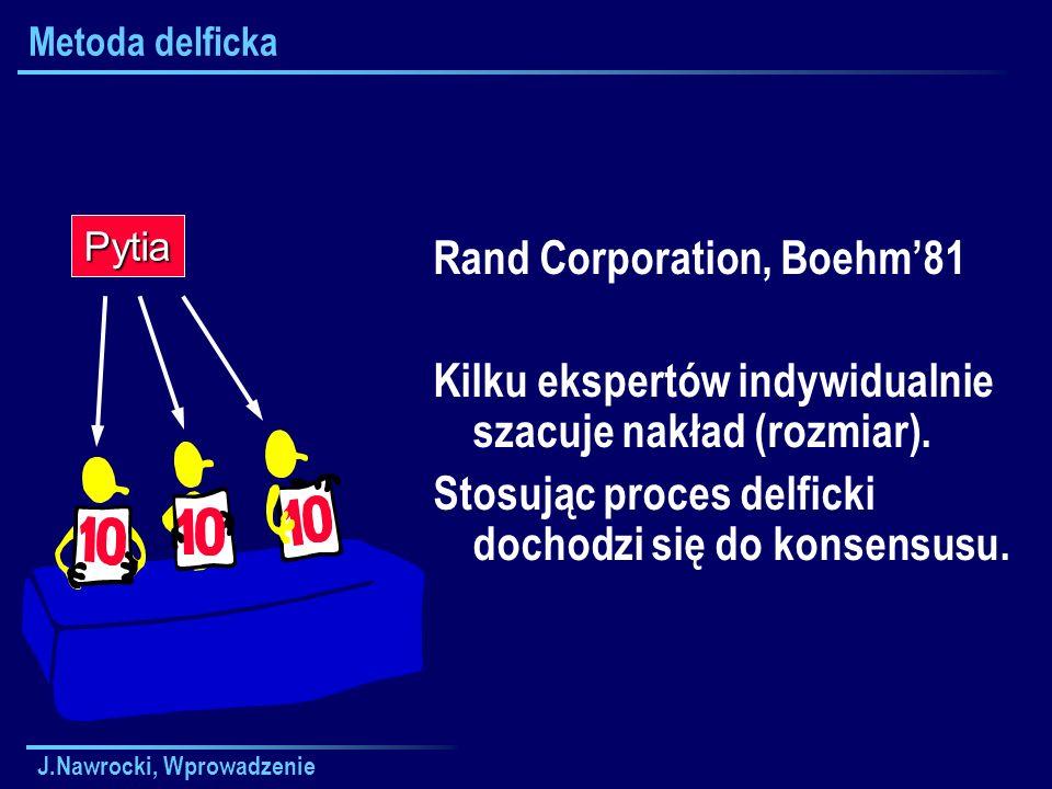 J.Nawrocki, Wprowadzenie Metoda delficka Rand Corporation, Boehm81 Kilku ekspertów indywidualnie szacuje nakład (rozmiar). Stosując proces delficki do