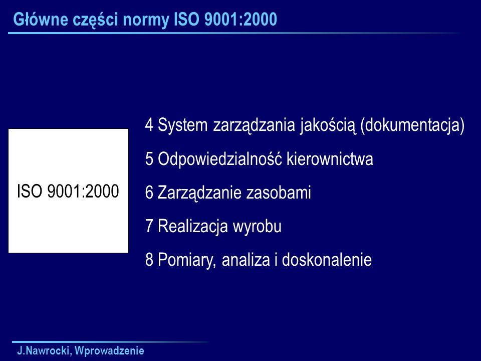 J.Nawrocki, Wprowadzenie Główne części normy ISO 9001:2000 4 System zarządzania jakością (dokumentacja) 5 Odpowiedzialność kierownictwa 6 Zarządzanie