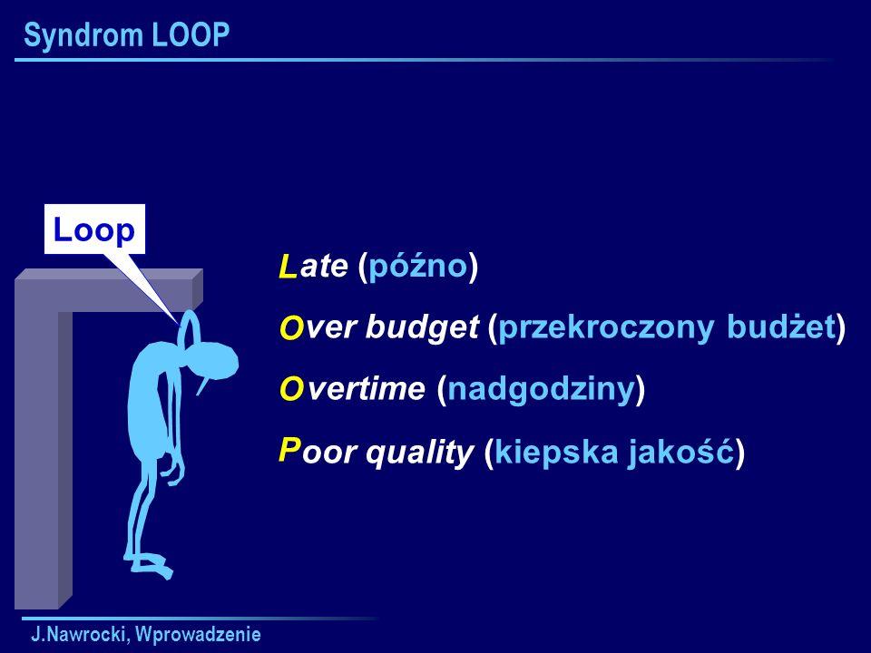 J.Nawrocki, Wprowadzenie Syndrom LOOP LOOPLOOP ate (późno) oor quality (kiepska jakość) ver budget (przekroczony budżet) vertime (nadgodziny) Loop