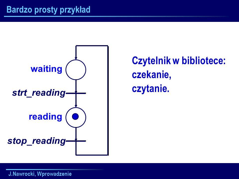J.Nawrocki, Wprowadzenie Bardzo prosty przykład waiting reading strt_reading stop_reading Czytelnik w bibliotece: czekanie, czytanie.