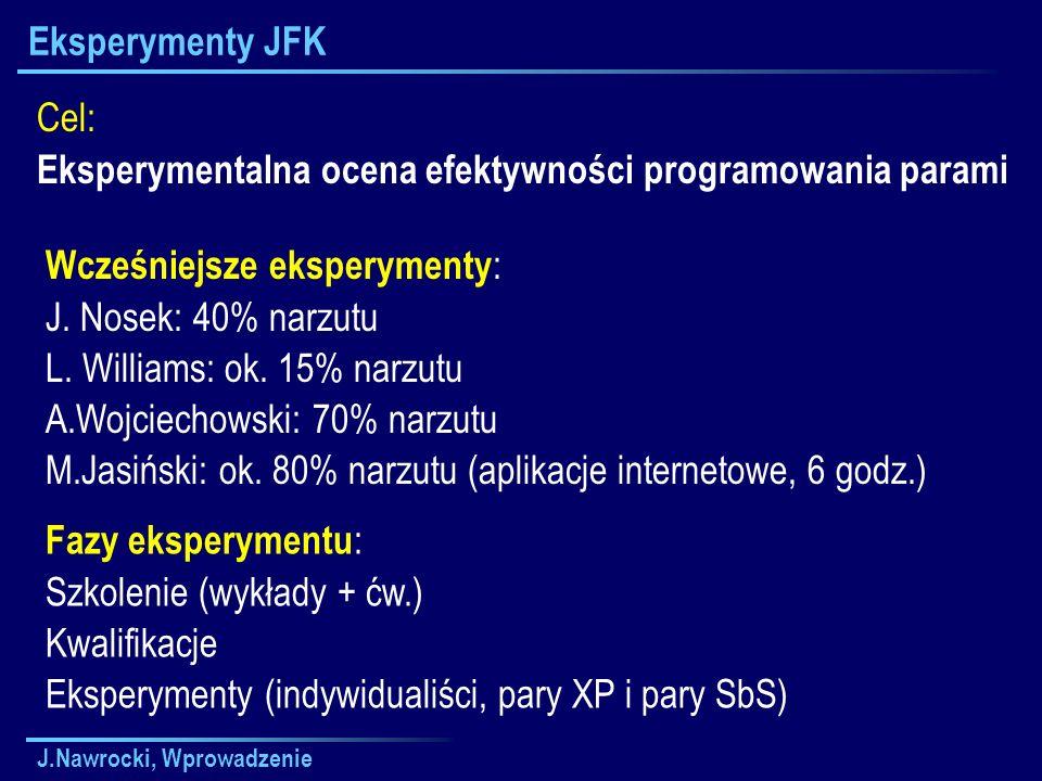 J.Nawrocki, Wprowadzenie Eksperymenty JFK Cel: Eksperymentalna ocena efektywności programowania parami Wcześniejsze eksperymenty : J. Nosek: 40% narzu