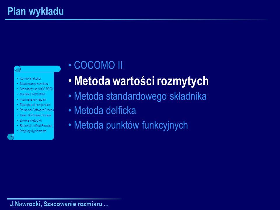 J.Nawrocki, Szacowanie rozmiaru... Plan wykładu COCOMO II Metoda wartości rozmytych Metoda standardowego składnika Metoda delficka Metoda punktów funk