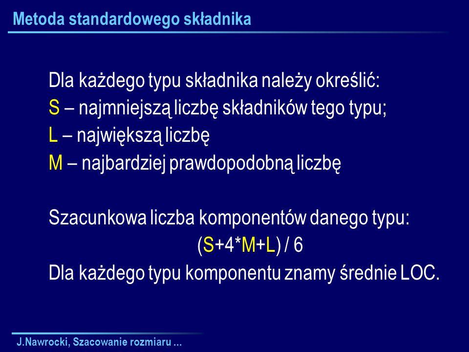 J.Nawrocki, Szacowanie rozmiaru... Metoda standardowego składnika Dla każdego typu składnika należy określić: S – najmniejszą liczbę składników tego t