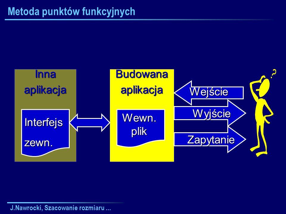 J.Nawrocki, Szacowanie rozmiaru... Metoda punktów funkcyjnychBudowanaaplikacjaWewn.plik Wyjście Wejście Zapytanie Innaaplikacja Interfejszewn.