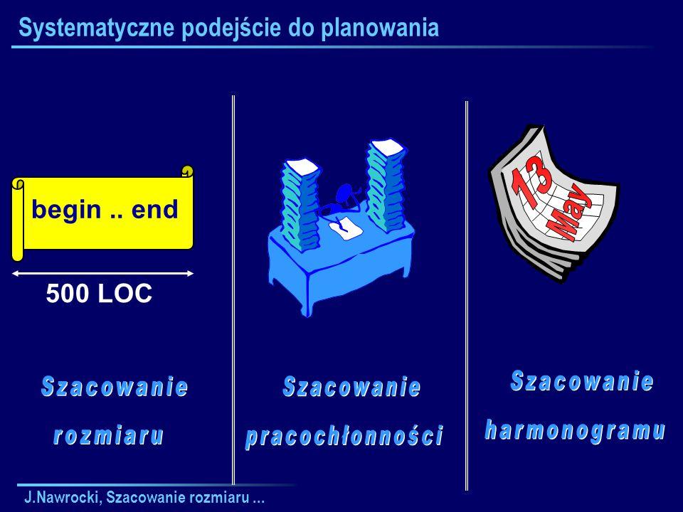 J.Nawrocki, Szacowanie rozmiaru... Systematyczne podejście do planowania begin.. end 500 LOC