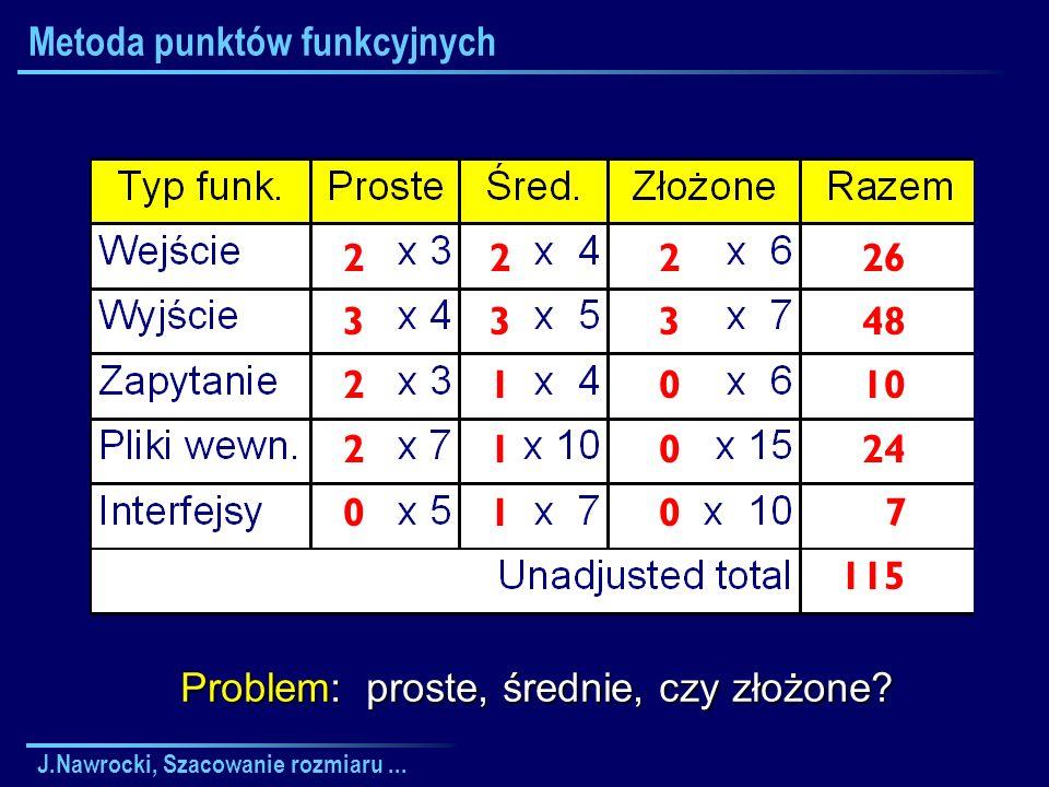 J.Nawrocki, Szacowanie rozmiaru... Metoda punktów funkcyjnych 2 2 2 26 3 3 3 48 2 1 0 10 2 1 0 24 0 1 0 7 115 Problem: proste, średnie, czy złożone?