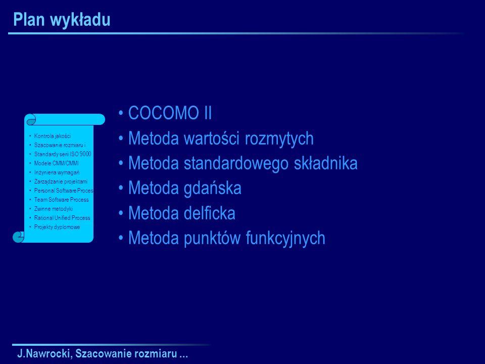 J.Nawrocki, Szacowanie rozmiaru... Plan wykładu COCOMO II Metoda wartości rozmytych Metoda standardowego składnika Metoda gdańska Metoda delficka Meto